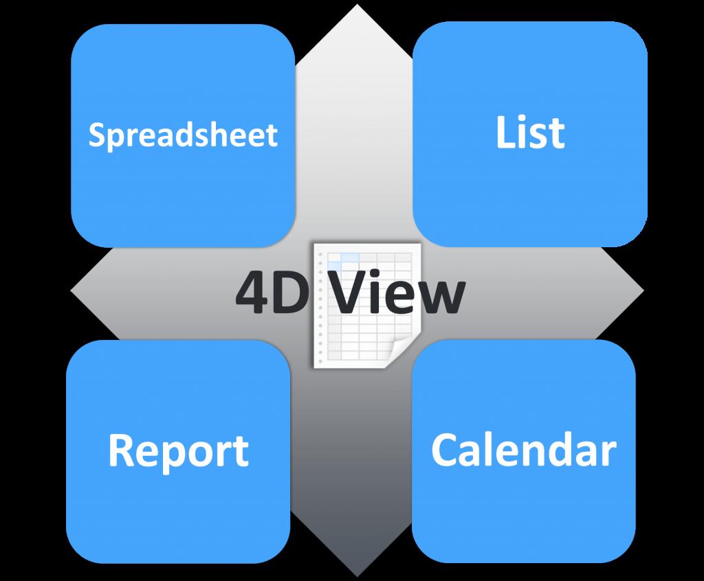 4dviewusages
